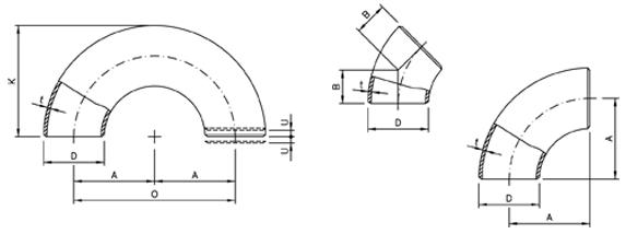 Dimension of ASME B16.9 90° Elbow