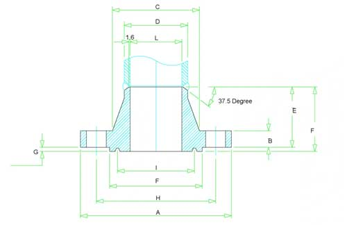 RTJ Flange Dimensions