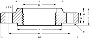 Threaded Flange dimensions